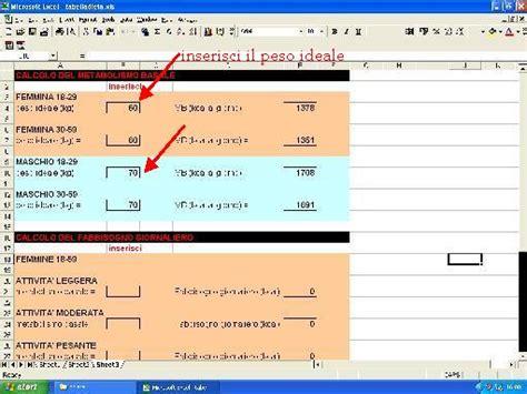 tabella calorie alimenti excel 187 calcola valori nutrizionali