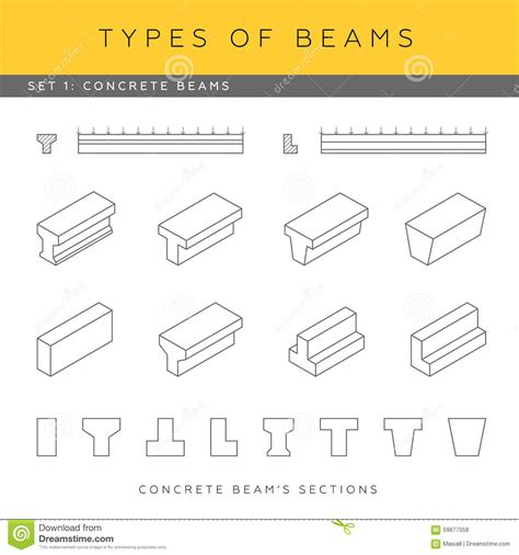 different types of c sections concrete beams stock illustration image 59877058