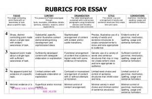 Essay Rubric Exles by Rubrics In Essay