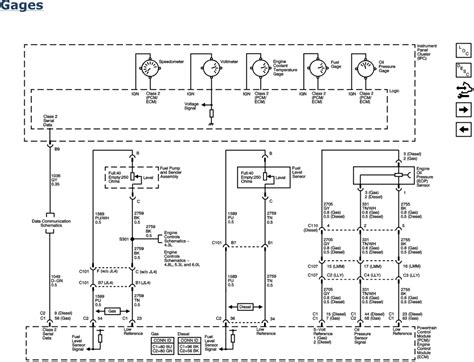 service manuals schematics 2007 gmc savana instrument cluster repair guides displays and gages 2007 instrument cluster schematics autozone com