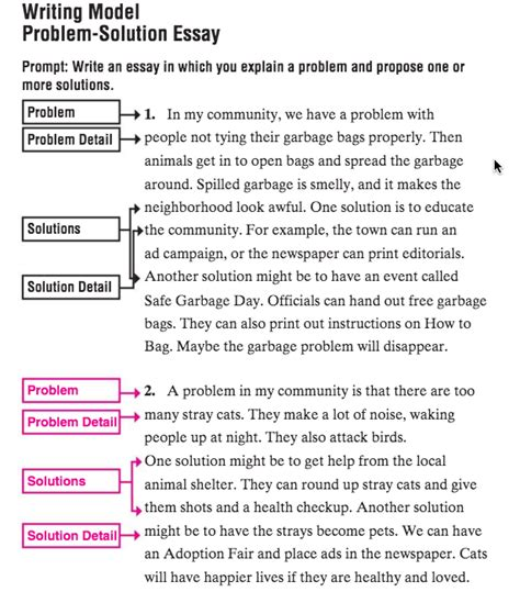 problem solution sle essay ms pheasant s website