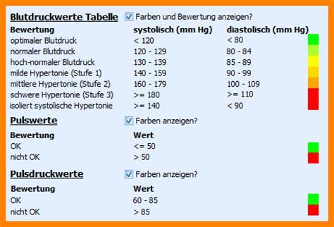 blutdruck tabelle 7 blutdruck tabelle zum ausdrucken analysis templated