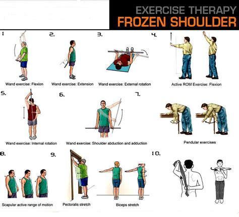 Detox Frozen Shoulder by Frozen Shoulder Exercises Print Out Email This Blogthis