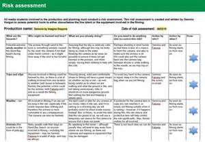 Retail Risk Assessment Template by Pre Production I Downloaded A Risk Assessment Template