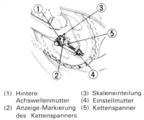 Motorrad Kette Zu Stramm by Kette Honda Dax Wiki