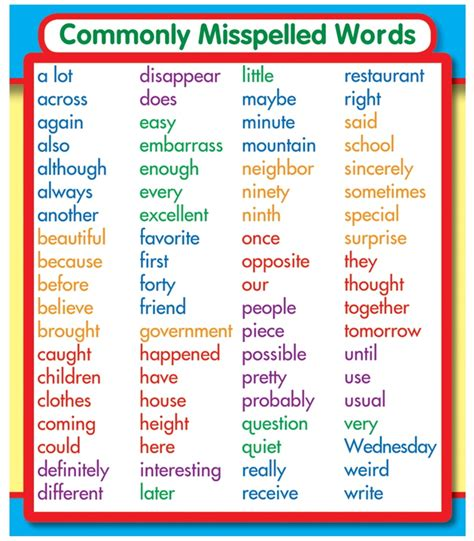 misspelled words commonly misspelled words sticker pack grade pk 5 carson