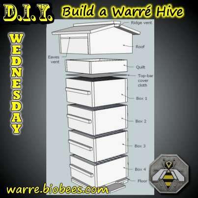 wopa diy beehive plans