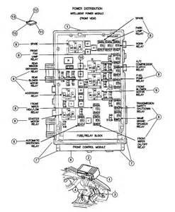 2001 chrysler voyager fuse box diagram 2001 get free