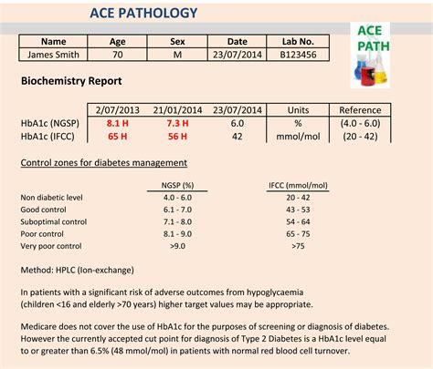 Letter Informing Patient Of Lab Results hba1c range for elderly
