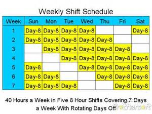 rotating shift work schedule template hour by hour schedule sheet new calendar template site