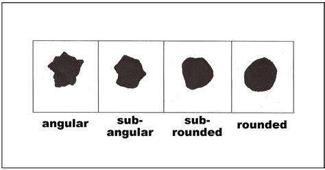 basics rocks sedimentary