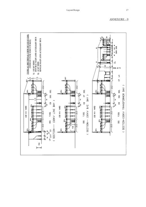 sectional clearance in substation construction manual for sub stations