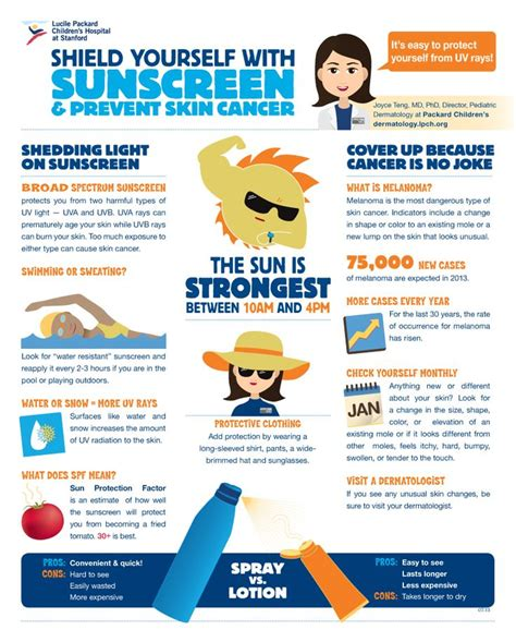 Sunscreens For Your Summer Skin Protection by 9 Best Health Social Justice At Slu Images On