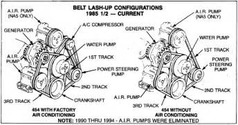 causes for chevy 454 belt failure