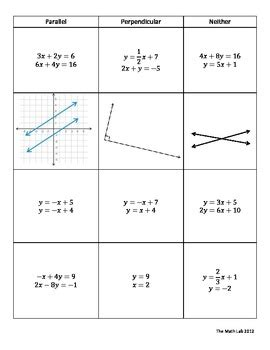 Parallel Perpendicular Or Neither Worksheet by Parallel Perpendicular Or Neither Algebra Activity By