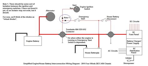 thor rv wiring diagrams new wiring diagram 2018