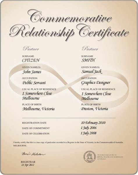 Proof Of Relationship Documents