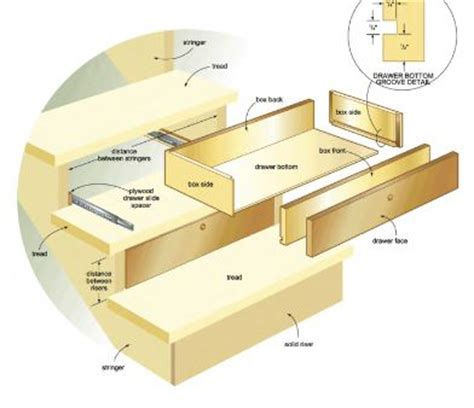 How To Be A Drawer For Beginners by Staircase Drawers Wood Plans Home Improvement Wood Plans