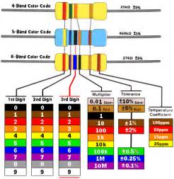 5 band resistor color code my notes 4 band resistor color code calculator