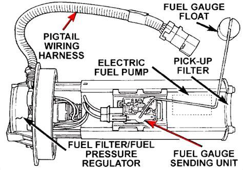 1997 jeep wrangler check engine light i a 98 jeep my check engine light came on and
