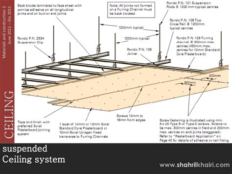 Types Of Ceiling Construction by Ceiling Note