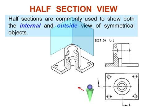 half section chapter 8 section views ppt video online download