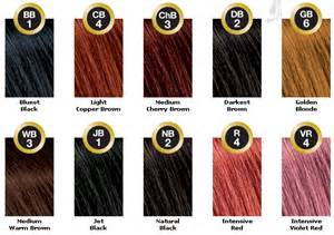 Auburn Comfort Colors High Quality Bigen Color 2 Bigen Hair Color Chart