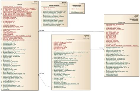 diagramme classe java class diagram to java exle gallery how to guide and