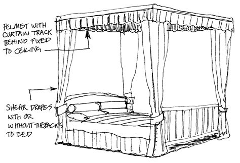 how to make romantic bedroom make a romantic bedroom using a canopy bed interior