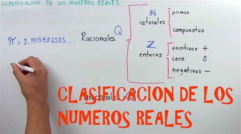 cuales fueron los numeros de la real de hoy clasificacion de los numeros reales racionales