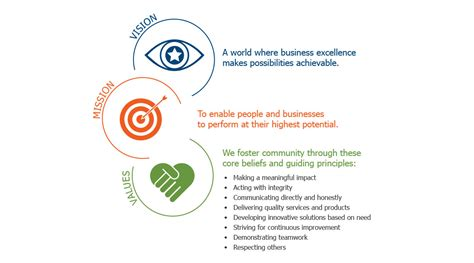 vision mission values vision mission values