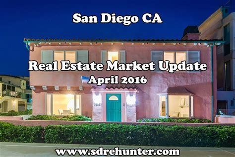 california real estate market california real estate market california real estate