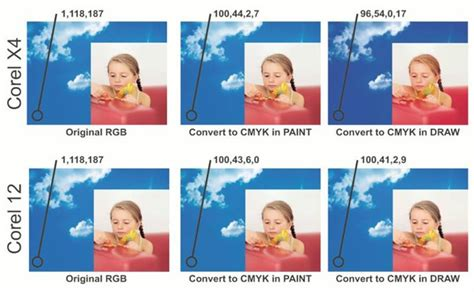 corel draw x4 language change colour changing in corel draw x4 coreldraw graphics
