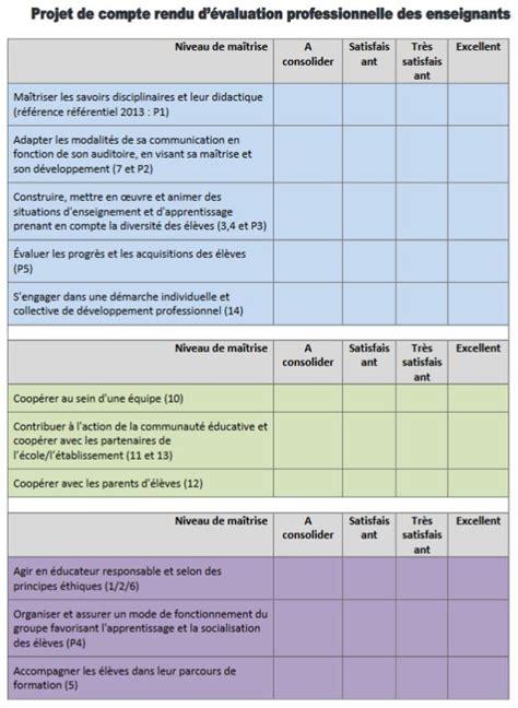 ppcr grille indiciaire militaire grille salaire fonction publique territoriale n 2267 tome