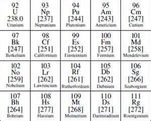 Definition Of Periodic Table Transuranic Elements Easychem The Best Hsc Chemistry
