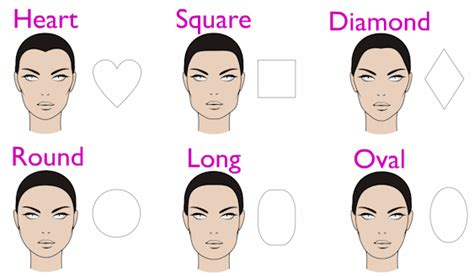 haircut according to face shape female here is how you can choose perfect hairstyle according to