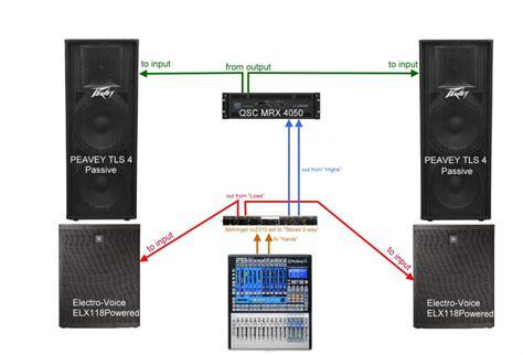 diagram sound system pa system wiring diagram pa system lights elsavadorla