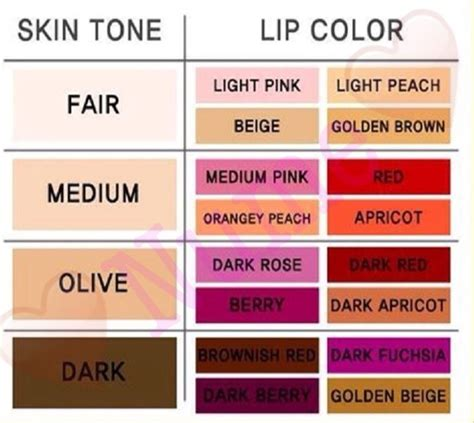 best lipstick colors for pale skin best lip color for your skin tone tipit hair and make