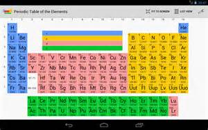 Group 15 Periodic Table Name Periodic Table Of Elements Android Apps On Google Play