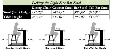 bar height bar stools dimensions bar counter depth google search restaurant seating