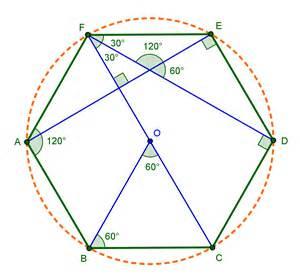 image gallery hexagon angles