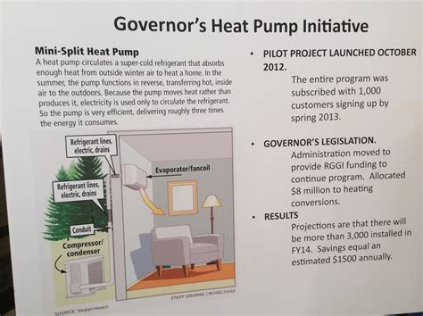 maine alternative comfort maine gov lepage outlines energy policy aimed at home heating