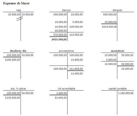 mda monetizacion de activos uno sa de cv introduccion a la contabilidad