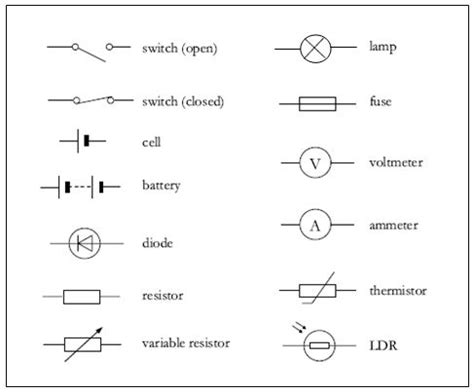 science electrical circuits additional physics topic 9