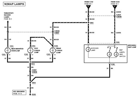 ford f150 cargo light switch 2015 ford f 150 dome light wiring diagram
