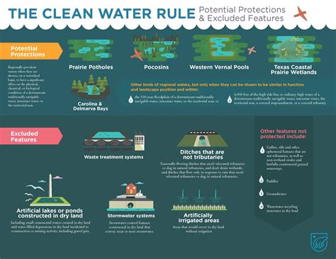 how clean is clean protect clean water it s time for congress to get out of