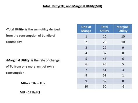 economy herald total utility and utility and cardinal utility analysis