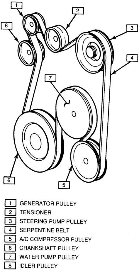   Repair Guides   Routine Maintenance   Belts   AutoZone.com
