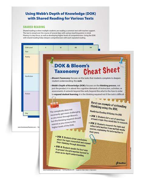 using webb s dok and bloom s taxonomy within shared