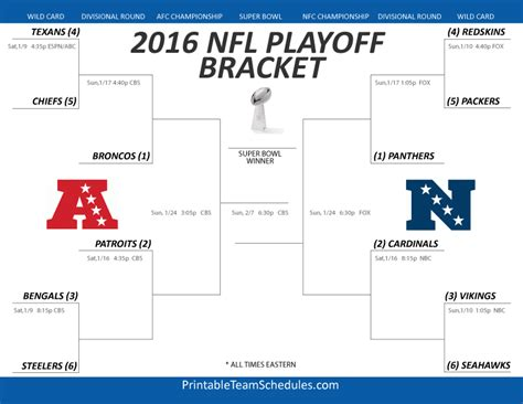 printable nfl playoff schedule 2014 nfl printable schedule 2014 2015 autos post